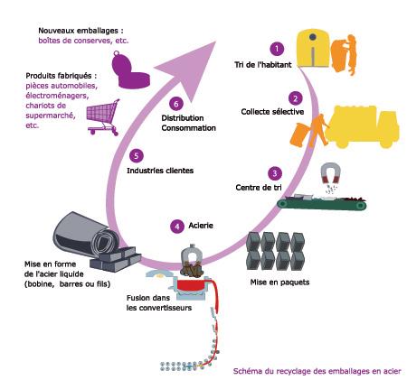 Atelier Lingettes lavables et fabrication liniment