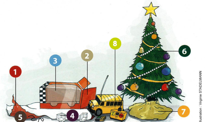 Les déchets de Noël, ce n'est pas un cadeau pour la nature ! Gérons-les correctement !